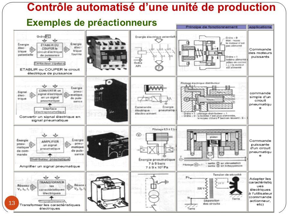 13 Contrôle automatisé dune unité de production Exemples de préactionneurs