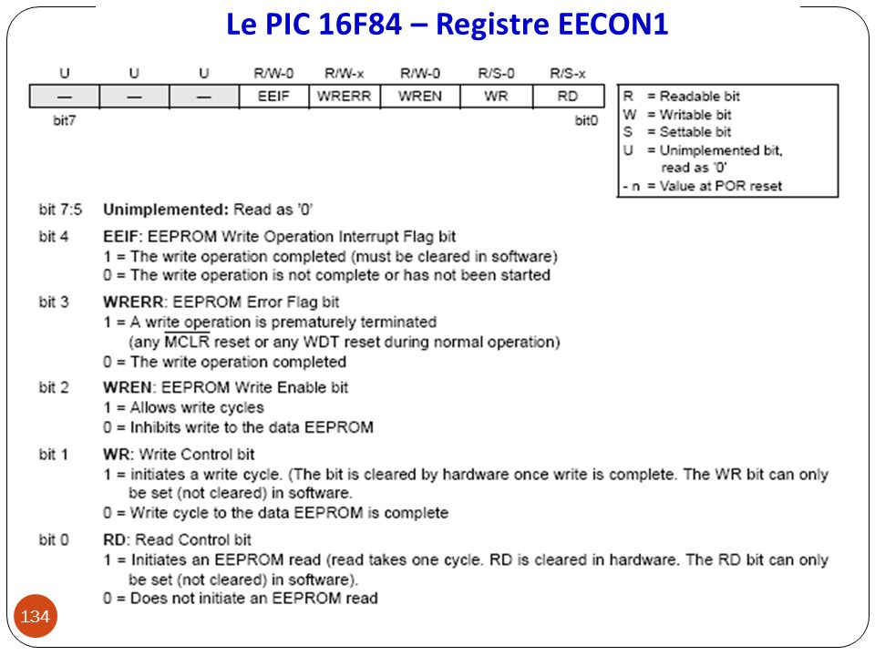 Le PIC 16F84 – Registre EECON1 134