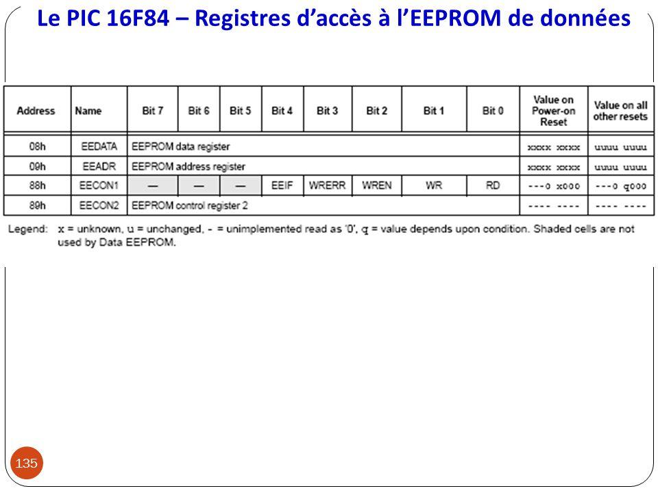 Le PIC 16F84 – Registres daccès à lEEPROM de données 135