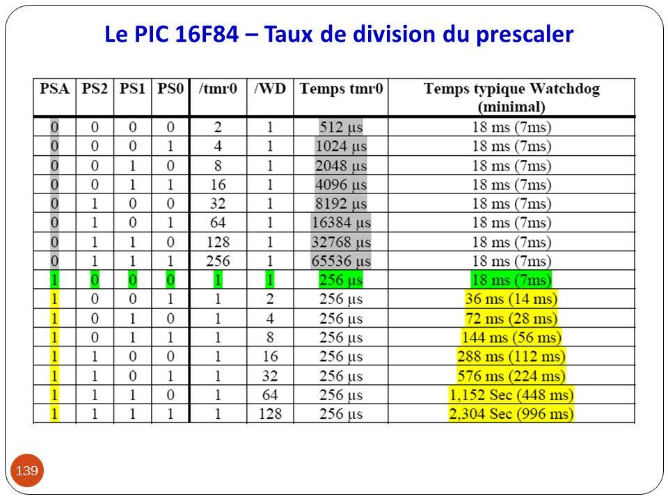 Le PIC 16F84 – Taux de division du prescaler 139