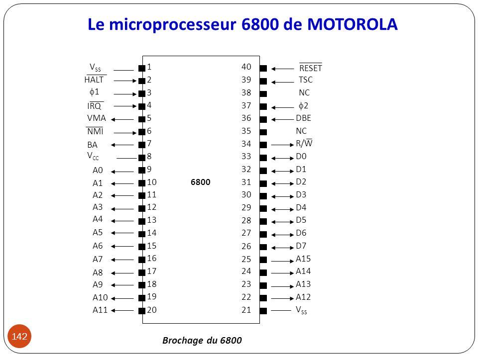 Le microprocesseur 6800 de MOTOROLA 142 1 2 3 4 5 6 7 8 9 10 11 12 13 14 15 16 17 18 19 20 40 39 38 37 36 35 34 33 32 30 29 27 24 23 22 21 25 26 28 31