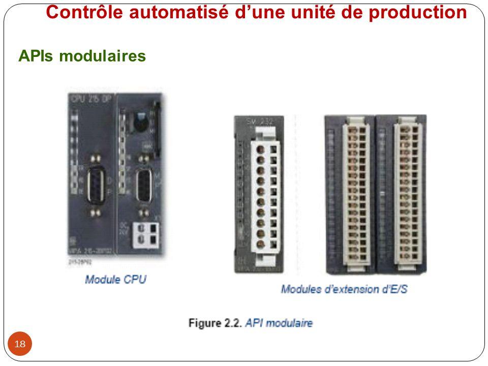 18 Contrôle automatisé dune unité de production APIs modulaires