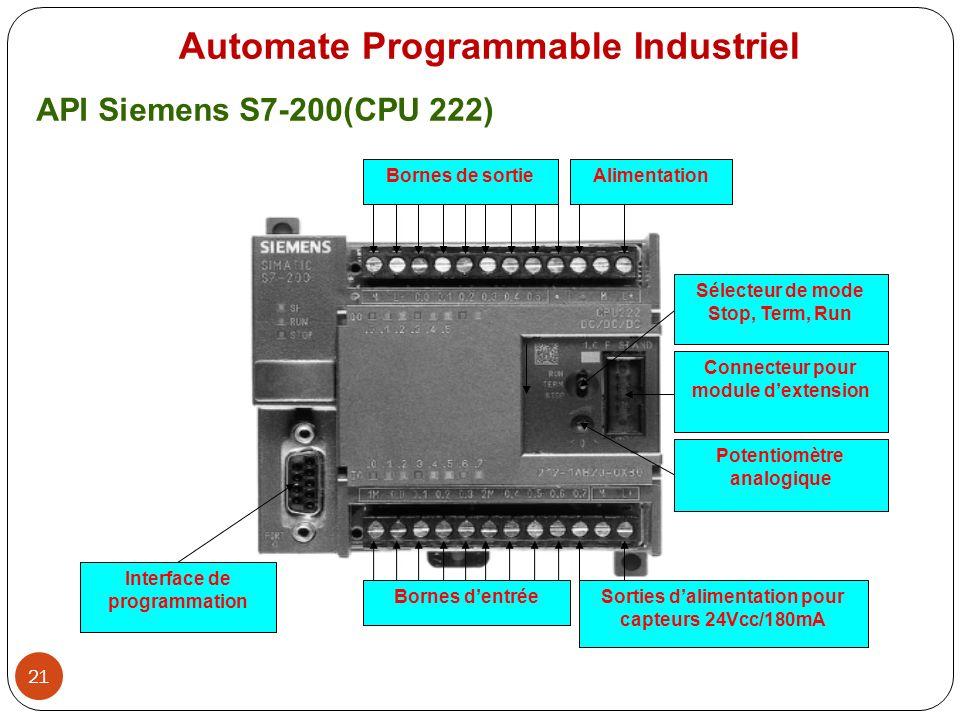 Bornes de sortie Bornes dentrée Alimentation Sorties dalimentation pour capteurs 24Vcc/180mA Interface de programmation Sélecteur de mode Stop, Term,