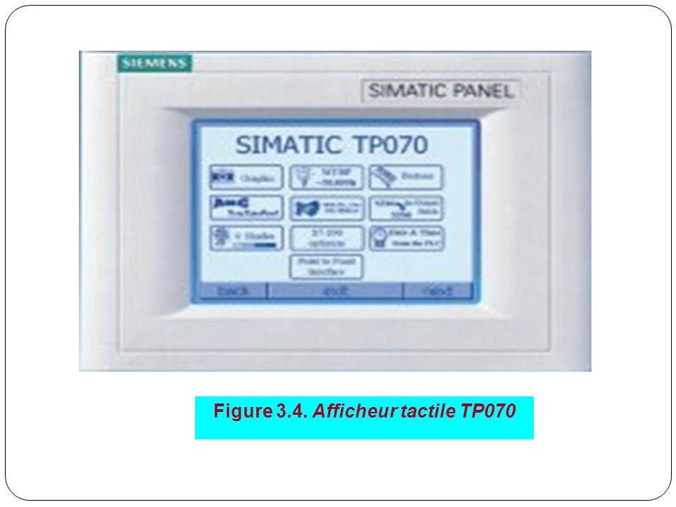 Figure 3.4. Afficheur tactile TP070