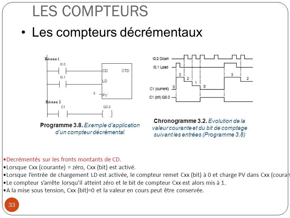 LES COMPTEURS 33 Les compteurs décrémentaux Chronogramme 3.2. Evolution de la valeur courante et du bit de comptage suivant les entrées (Programme 3.8