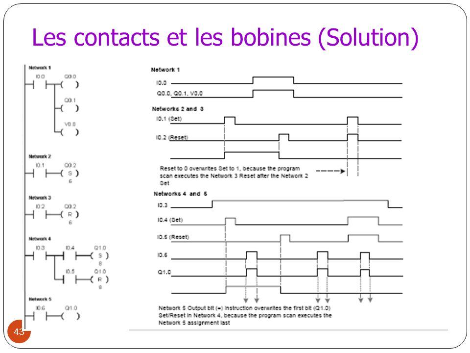 43 Les contacts et les bobines (Solution)