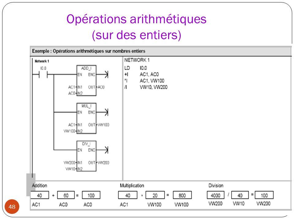 48 Opérations arithmétiques (sur des entiers)