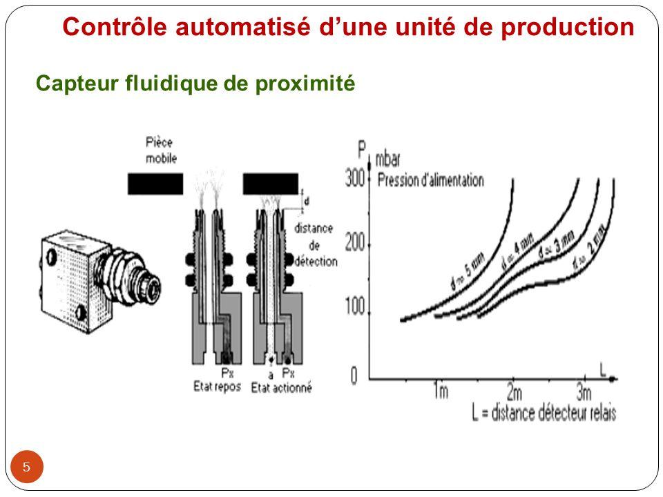 16 Contrôle automatisé dune unité de production Effecteurs courants