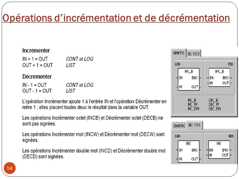 54 Opérations dincrémentation et de décrémentation