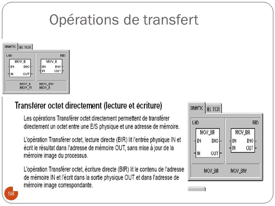 58 Opérations de transfert