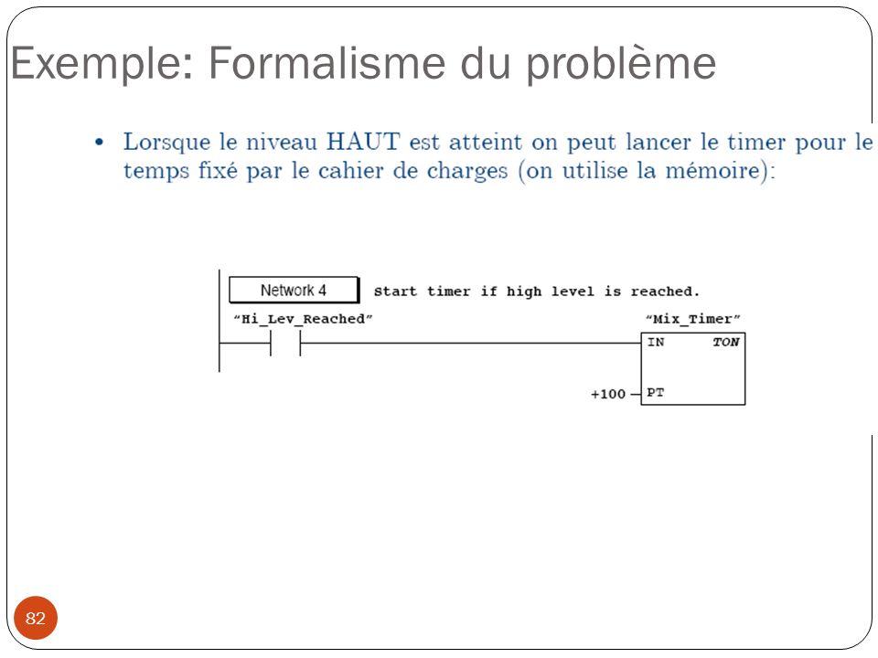 82 Exemple: Formalisme du problème