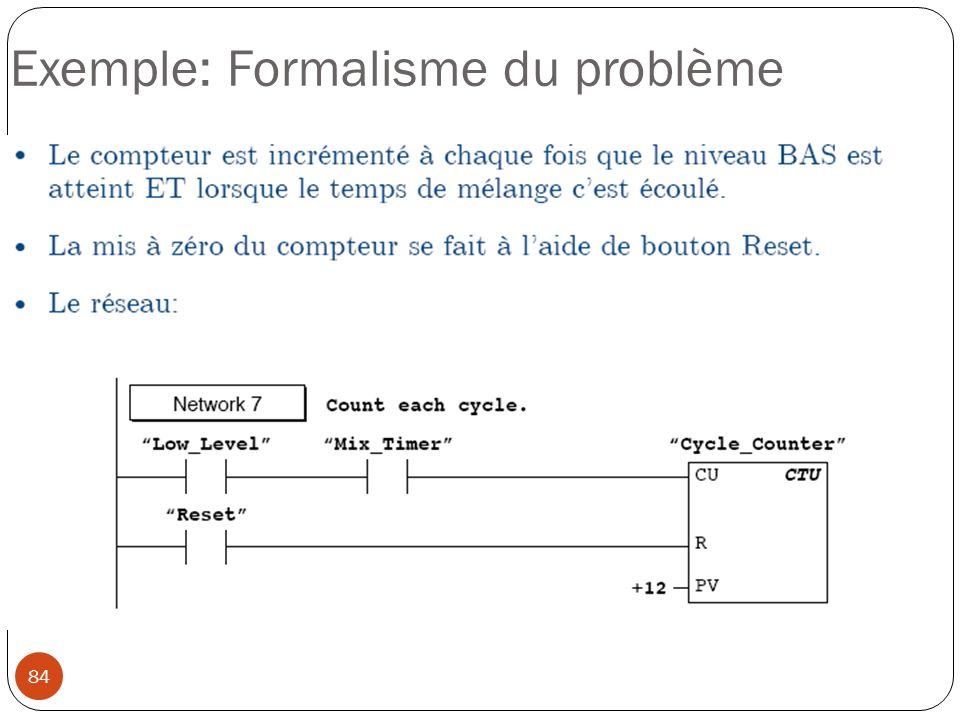 84 Exemple: Formalisme du problème