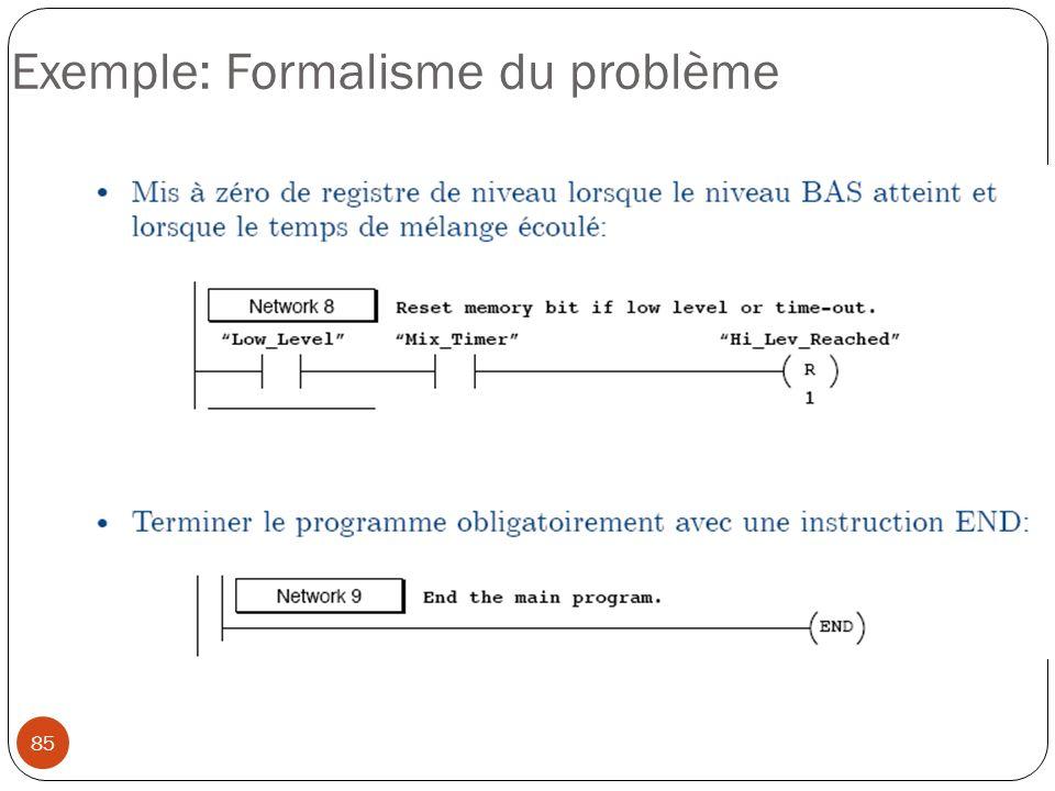 85 Exemple: Formalisme du problème