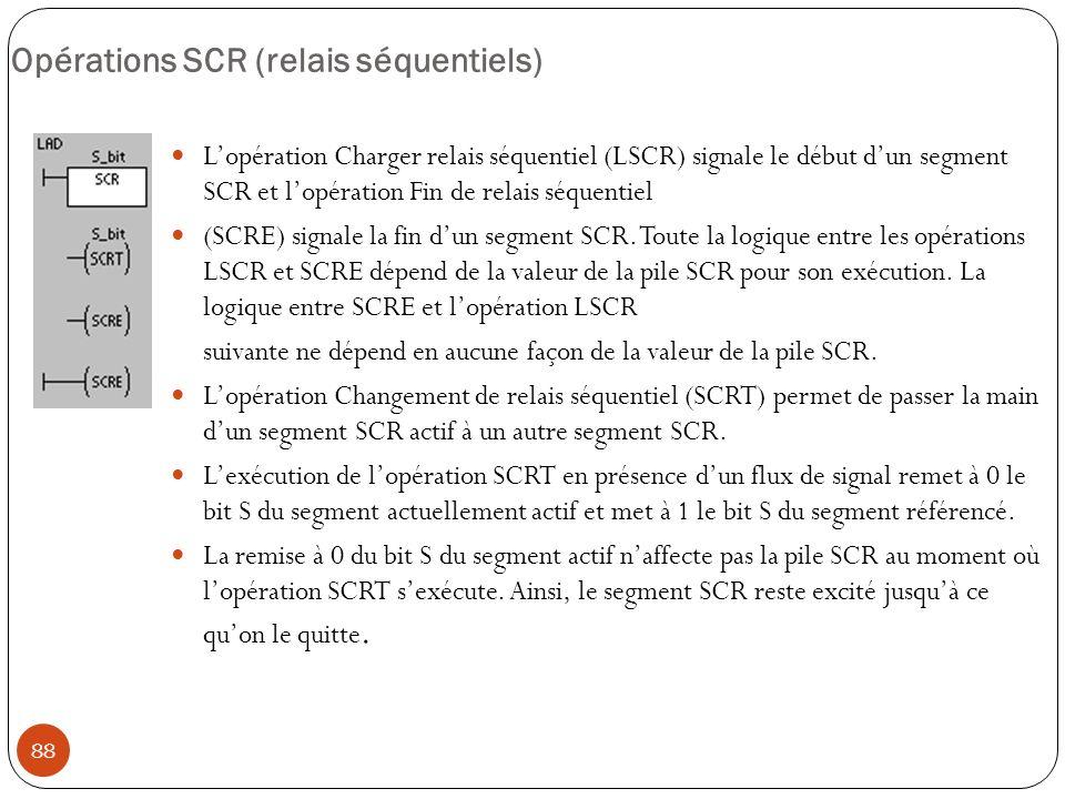 88 Opérations SCR (relais séquentiels) Lopération Charger relais séquentiel (LSCR) signale le début dun segment SCR et lopération Fin de relais séquen