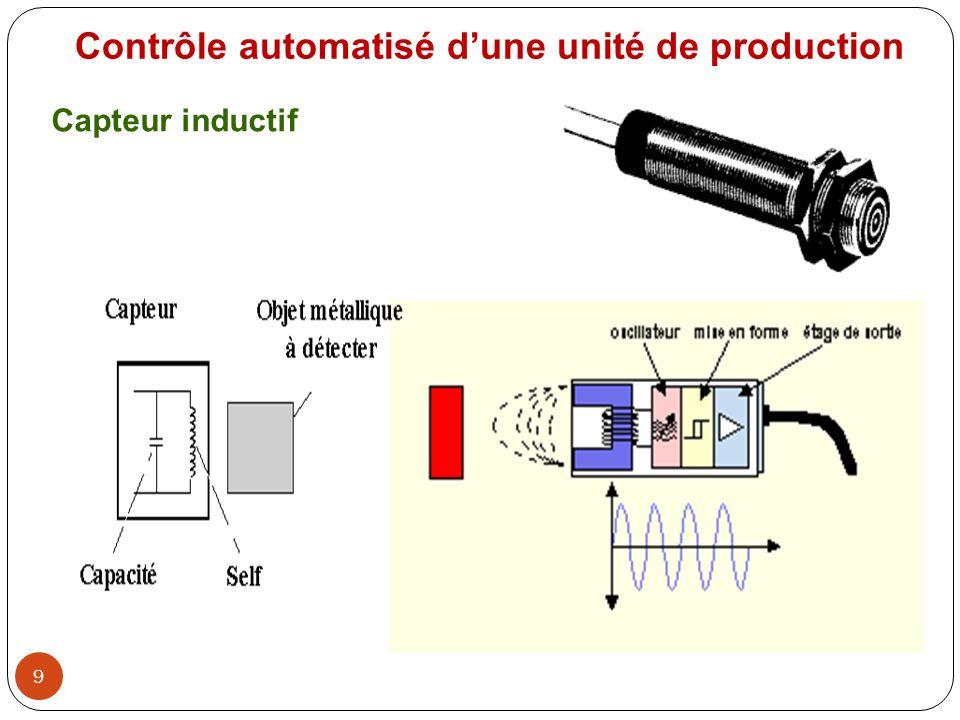 Le PIC 16F84 – Application 2 LED3 LED2 LED5 LED6 LED7 LED8 LED4LED1 330 +5V Signal dentrée 140