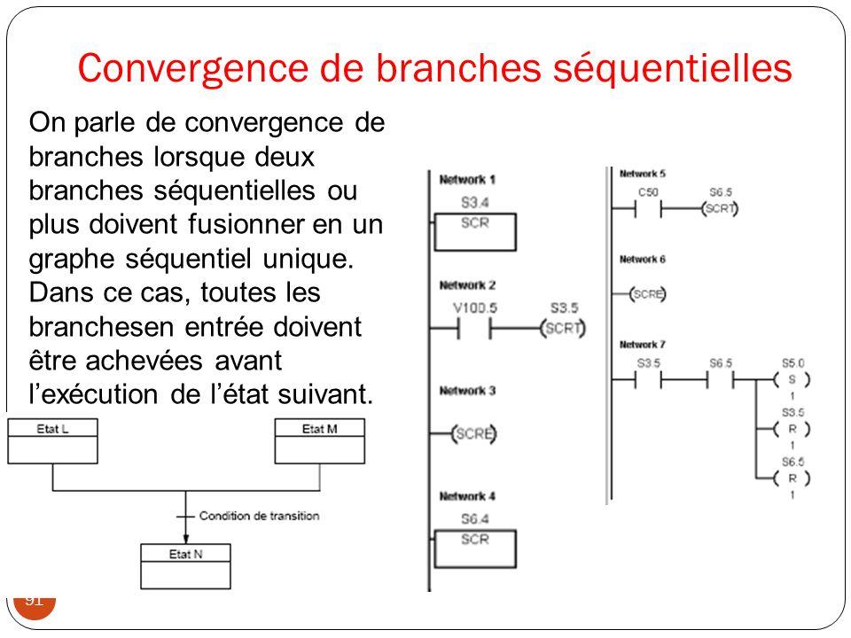 91 Convergence de branches séquentielles On parle de convergence de branches lorsque deux branches séquentielles ou plus doivent fusionner en un graph