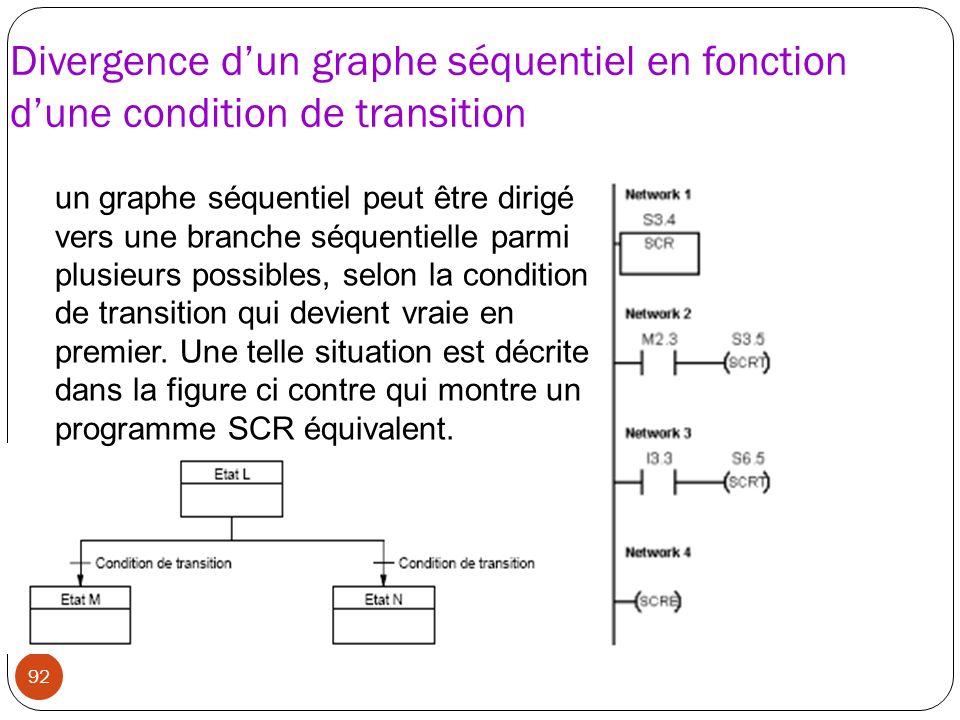 92 Divergence dun graphe séquentiel en fonction dune condition de transition un graphe séquentiel peut être dirigé vers une branche séquentielle parmi