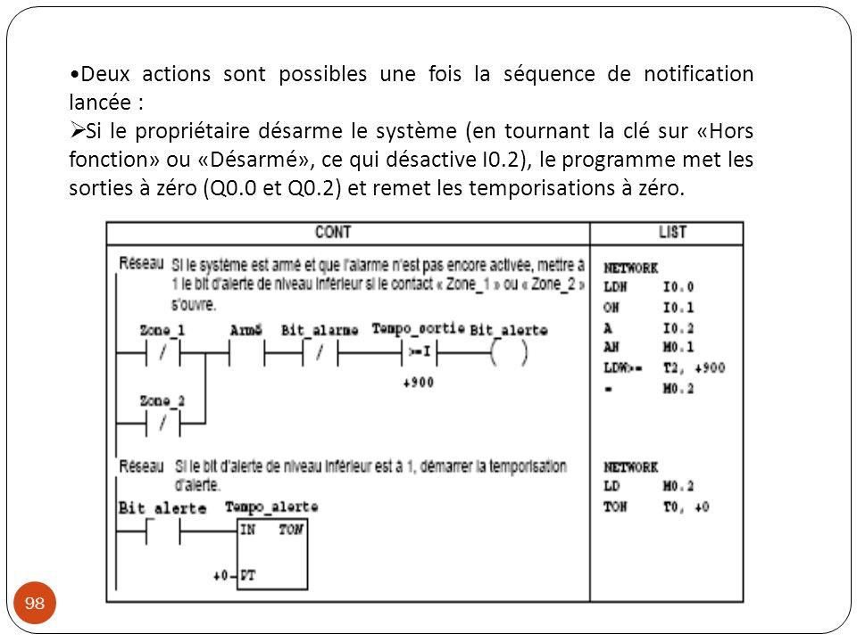 Deux actions sont possibles une fois la séquence de notification lancée : Si le propriétaire désarme le système (en tournant la clé sur «Hors fonction
