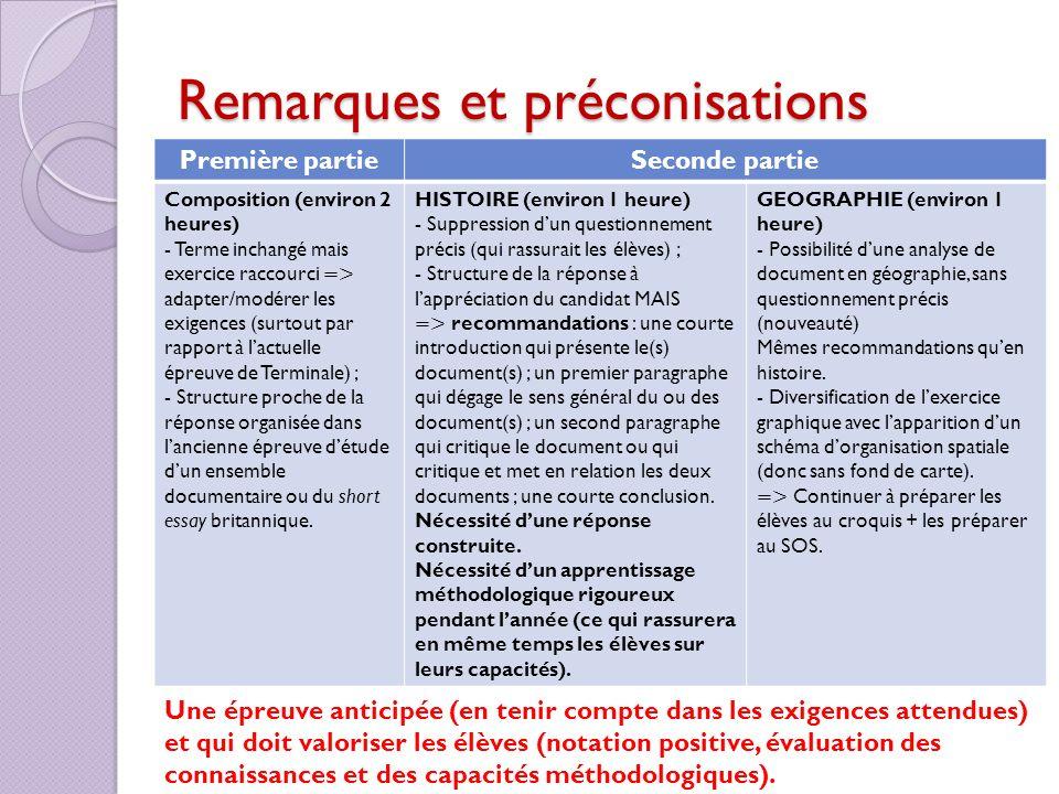 Sujets zéro Sujets de composition de géographie - La présence française dans le monde Sujet qui correspond à une partie de la question « La France dans la mondialisation » (dans le thème 4).