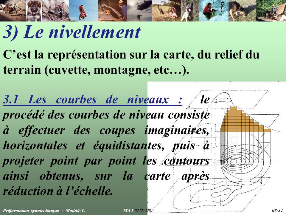 3) Le nivellement Cest la représentation sur la carte, du relief du terrain (cuvette, montagne, etc…).