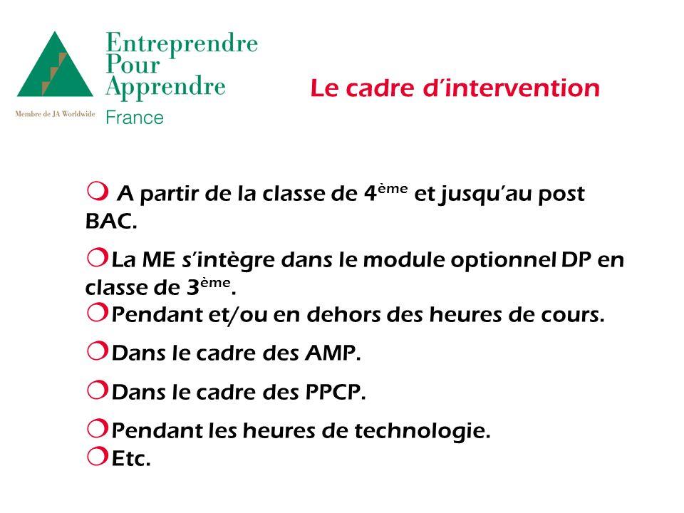 Le cadre dintervention A partir de la classe de 4 ème et jusquau post BAC.