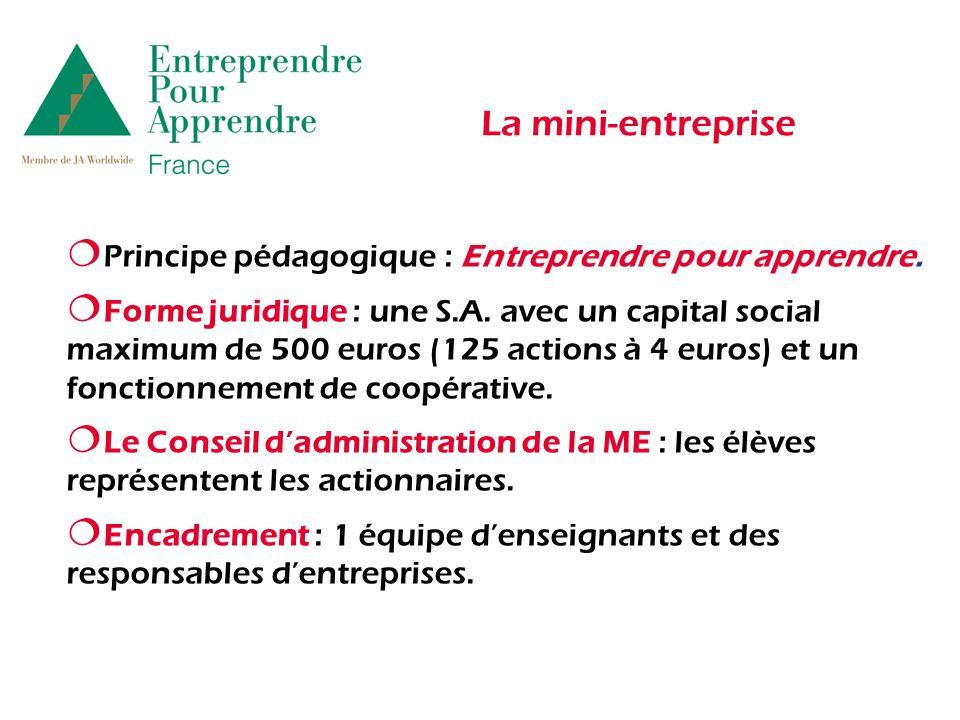 La mini-entreprise Principe pédagogique : Entreprendre pour apprendre.