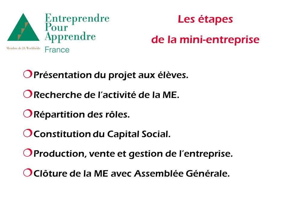 Les étapes de la mini-entreprise Présentation du projet aux élèves.