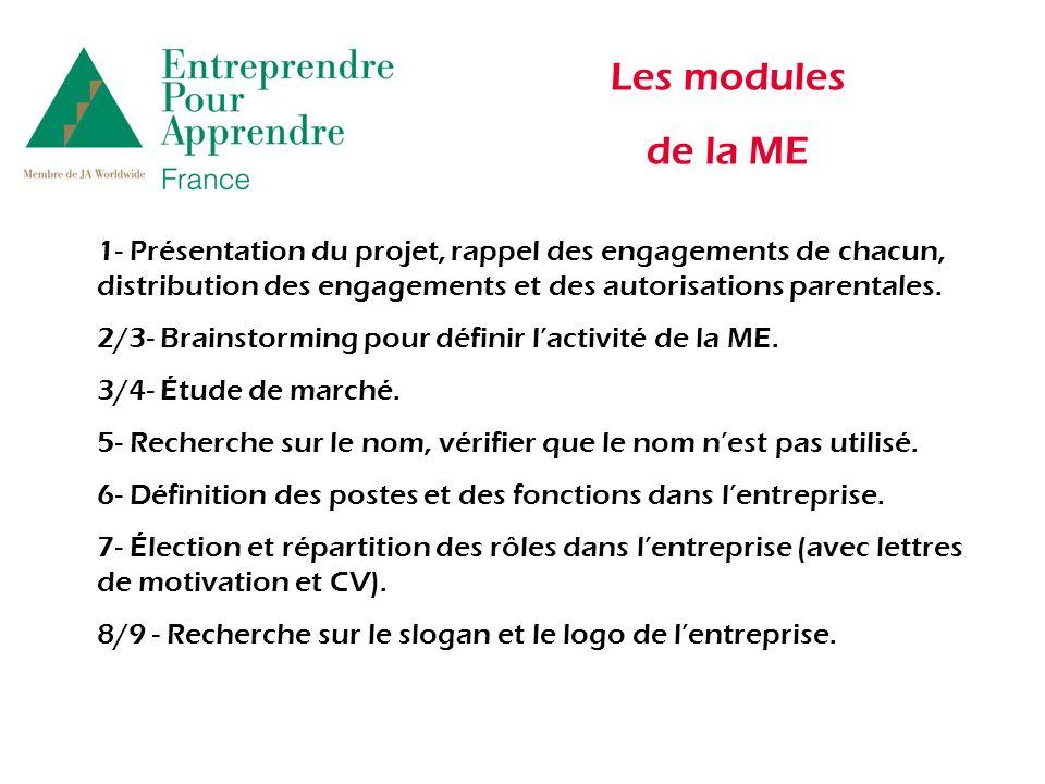 Les modules de la ME 1- Présentation du projet, rappel des engagements de chacun, distribution des engagements et des autorisations parentales.