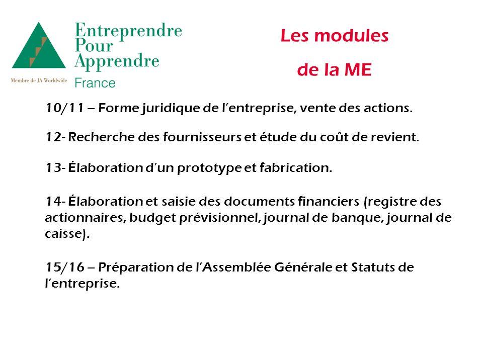 Les modules de la ME 10/11 – Forme juridique de lentreprise, vente des actions.