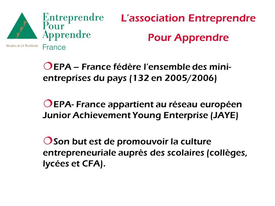 Le rôle de lassociation Entreprendre Pour Apprendre Propose le cadre juridique.