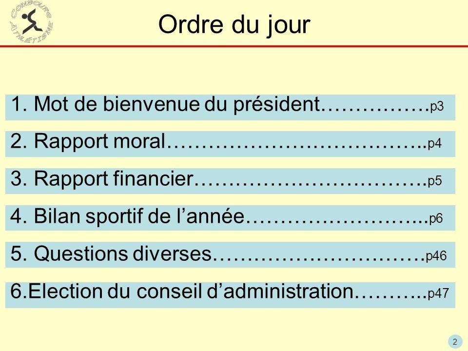 2 Ordre du jour 1. Mot de bienvenue du président……………. p3 2. Rapport moral……………………………….. p4 3. Rapport financier……………………………. p5 4. Bilan sportif de la