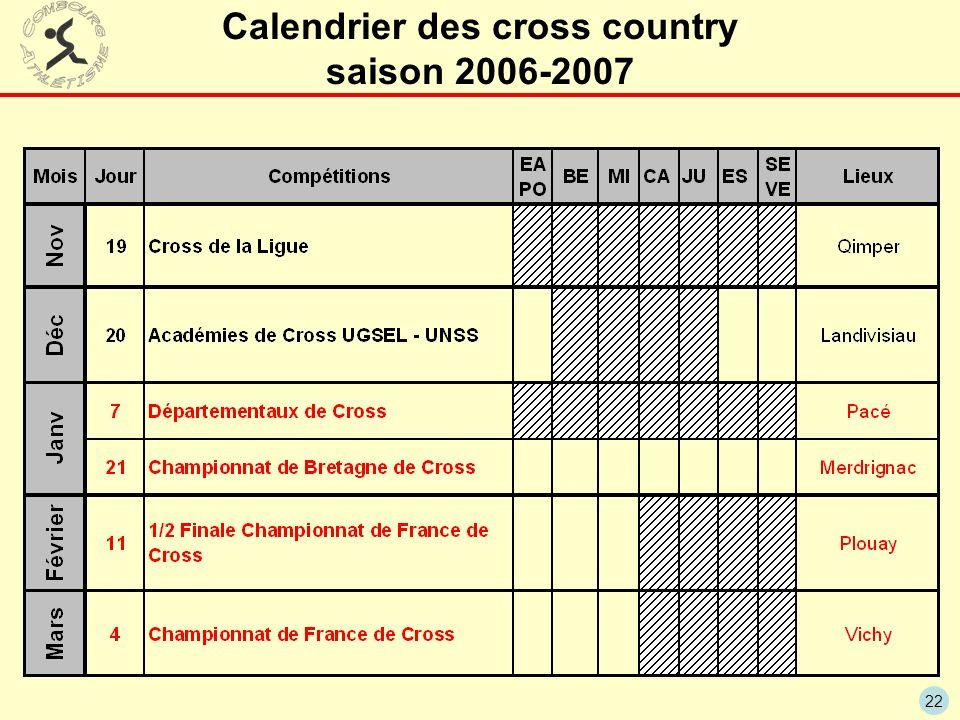 22 Calendrier des cross country saison 2006-2007