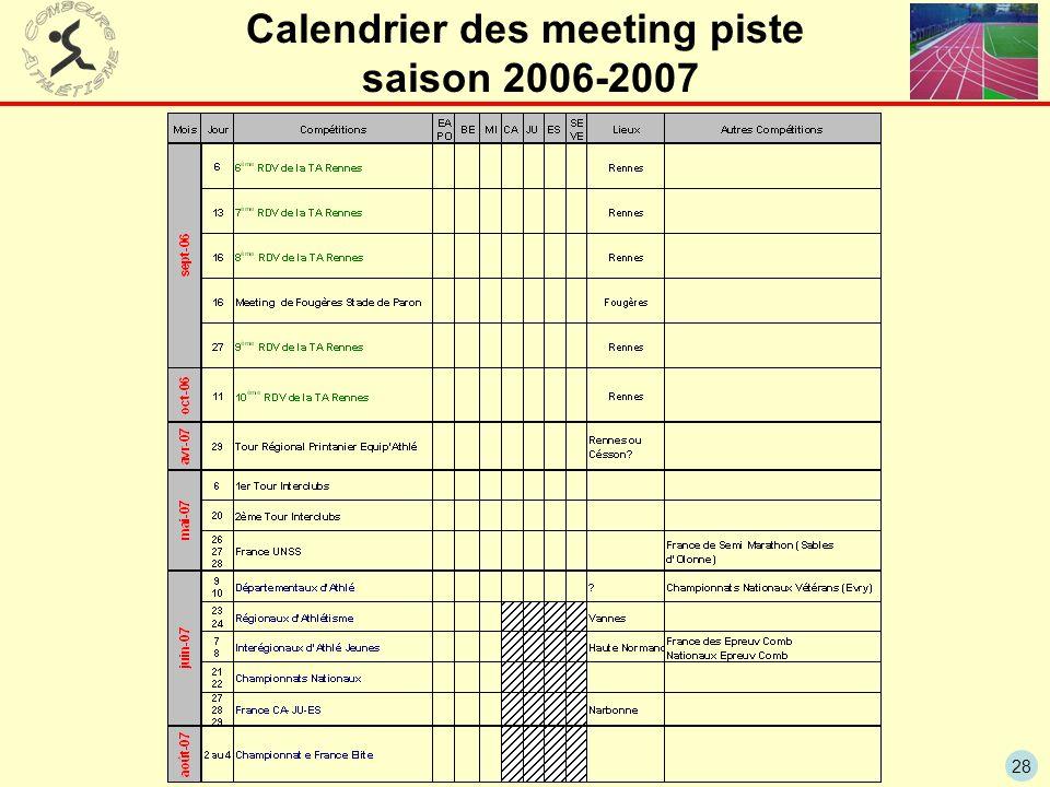 28 Calendrier des meeting piste saison 2006-2007