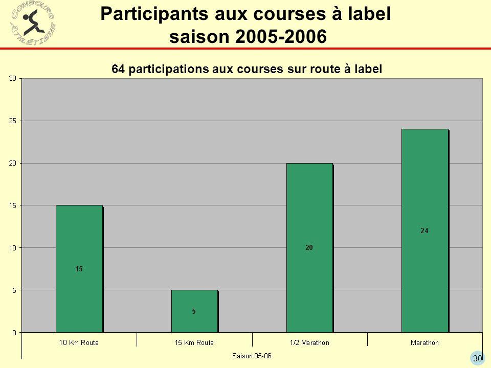 30 Participants aux courses à label saison 2005-2006 64 participations aux courses sur route à label