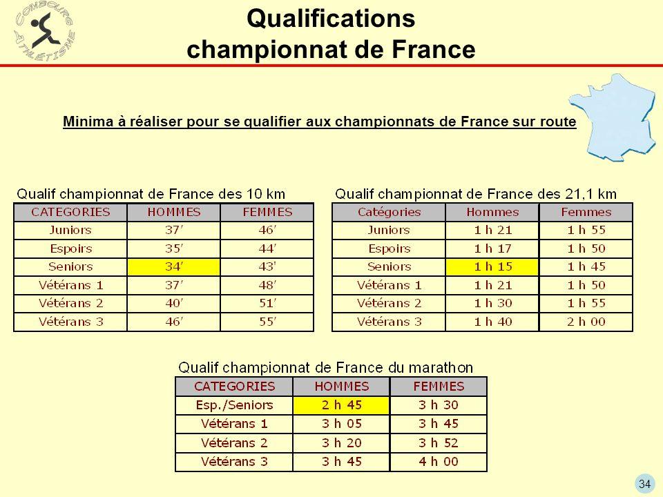 34 Qualifications championnat de France Minima à réaliser pour se qualifier aux championnats de France sur route