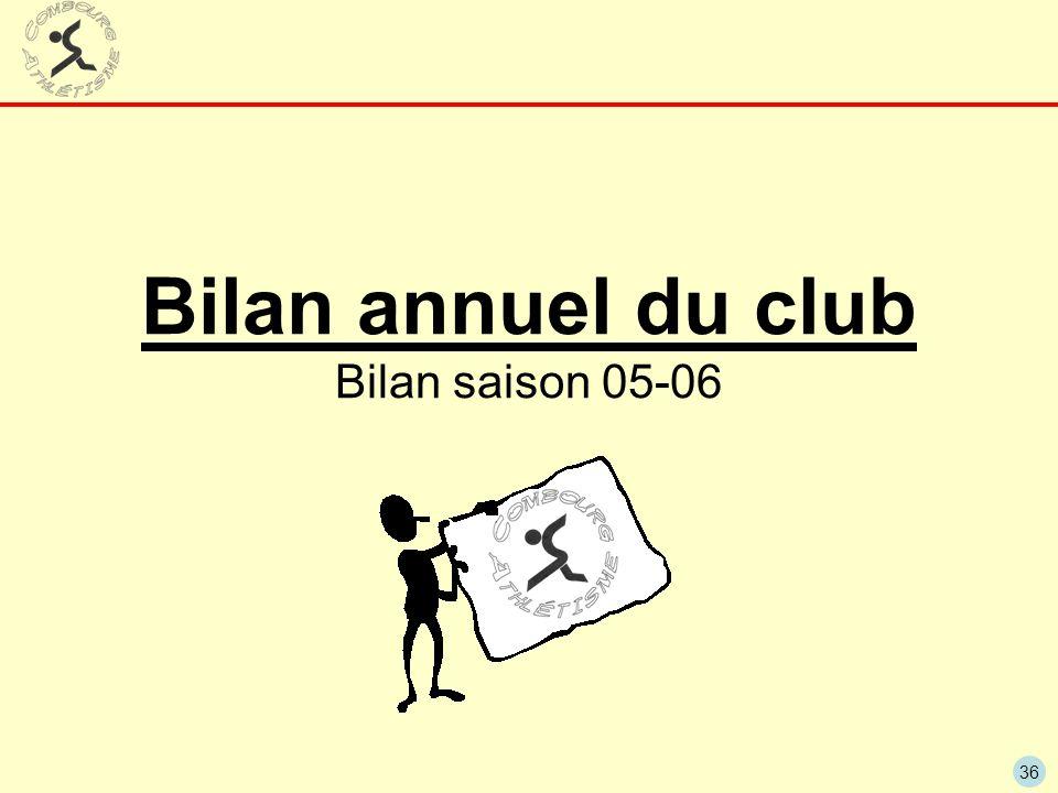 36 Bilan annuel du club Bilan saison 05-06