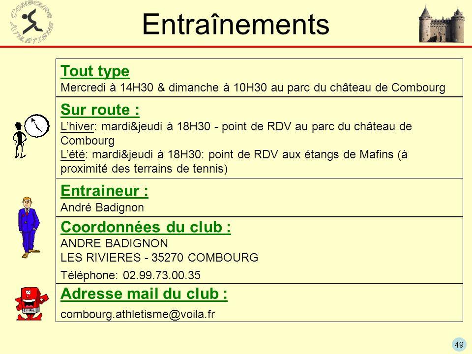49 Entraînements Tout type Mercredi à 14H30 & dimanche à 10H30 au parc du château de Combourg Entraineur : André Badignon Sur route : Lhiver: mardi&jeudi à 18H30 - point de RDV au parc du château de Combourg Lété: mardi&jeudi à 18H30: point de RDV aux étangs de Mafins (à proximité des terrains de tennis) Adresse mail du club : combourg.athletisme@voila.fr Coordonnées du club : ANDRE BADIGNON LES RIVIERES - 35270 COMBOURG Téléphone: 02.99.73.00.35