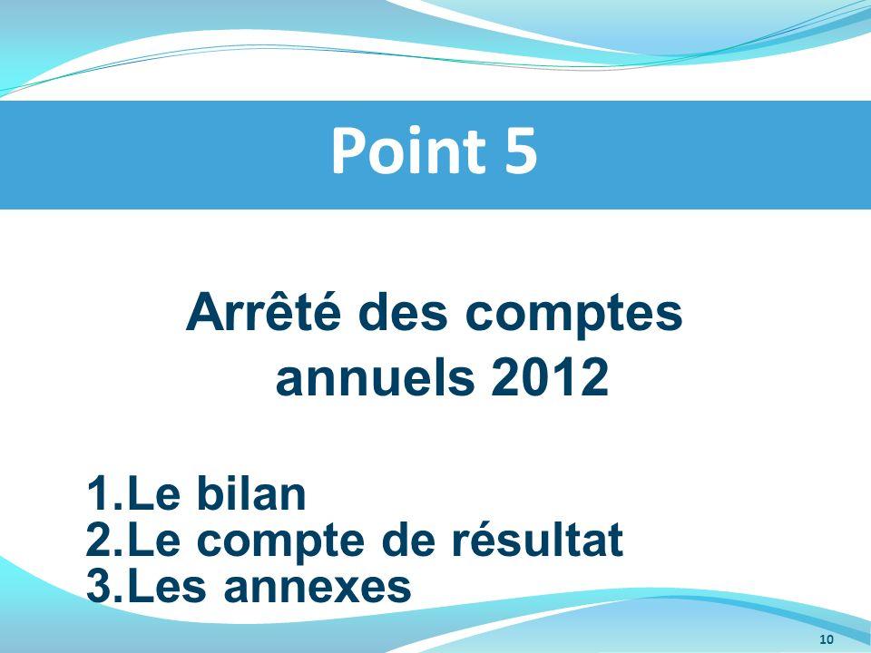 Arrêté des comptes annuels 2012 1.Le bilan 2.Le compte de résultat 3.Les annexes Point 5 10