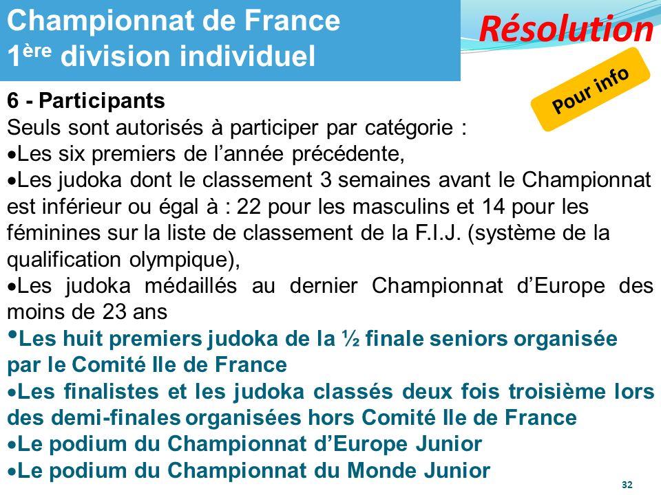 Championnat de France 1 ère division individuel 6 - Participants Seuls sont autorisés à participer par catégorie : Les six premiers de lannée précéden