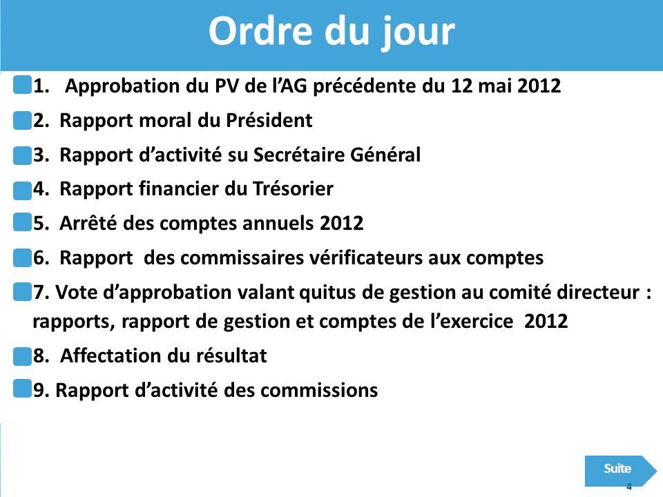 1. Approbation du PV de lAG précédente du 12 mai 2012 2.Rapport moral du Président 3.Rapport dactivité su Secrétaire Général 4.Rapport financier du Tr