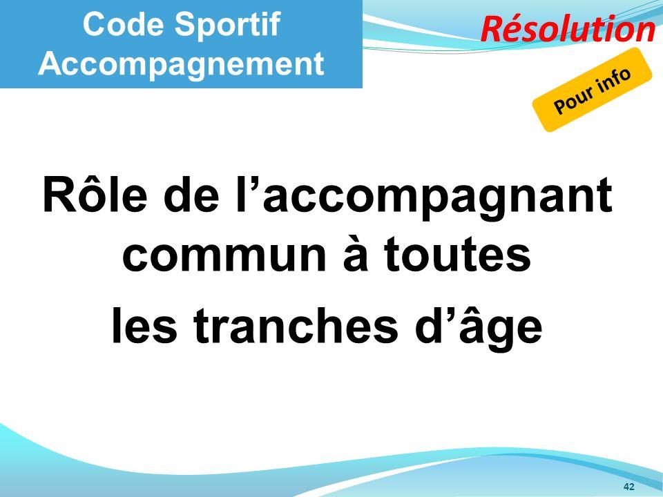 Rôle de laccompagnant commun à toutes les tranches dâge 42 Pour info Résolution Code Sportif Accompagnement