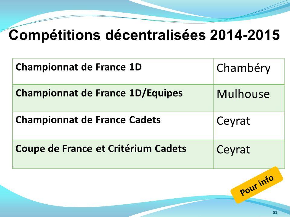 Compétitions décentralisées 2014-2015 52 Championnat de France 1D Chambéry Championnat de France 1D/Equipes Mulhouse Championnat de France Cadets Ceyr