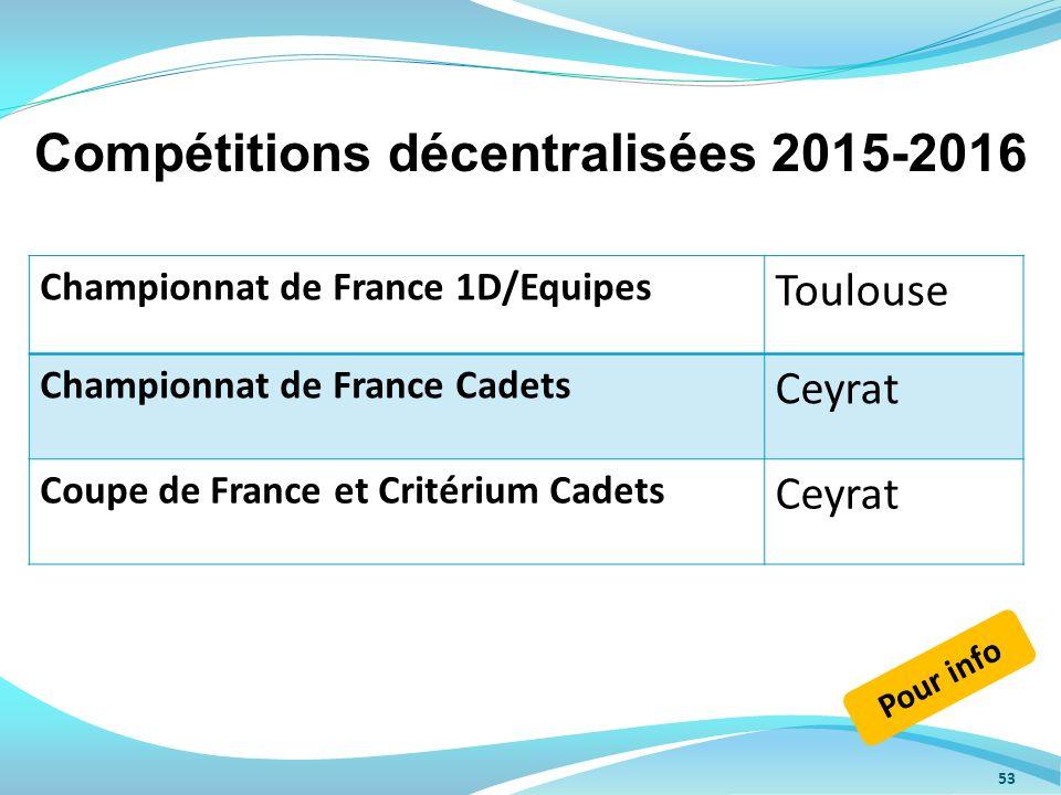 Compétitions décentralisées 2015-2016 53 Championnat de France 1D/Equipes Toulouse Championnat de France Cadets Ceyrat Coupe de France et Critérium Ca