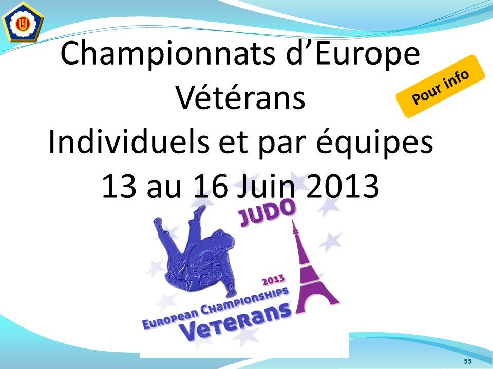 55 Championnats dEurope Vétérans Individuels et par équipes 13 au 16 Juin 2013 Pour info