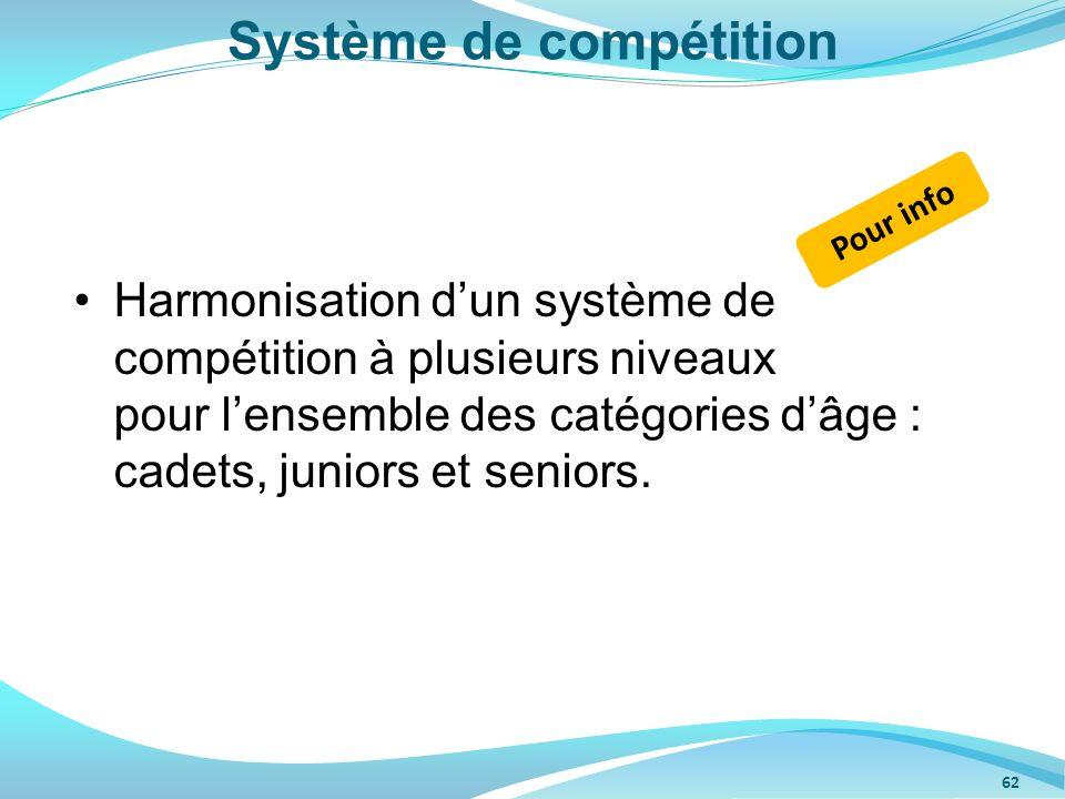 Système de compétition Harmonisation dun système de compétition à plusieurs niveaux pour lensemble des catégories dâge : cadets, juniors et seniors. 6