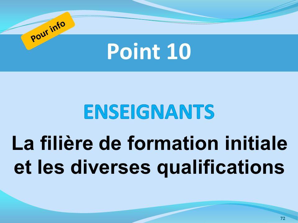 La filière de formation initiale et les diverses qualifications Point 10 Pour info 72