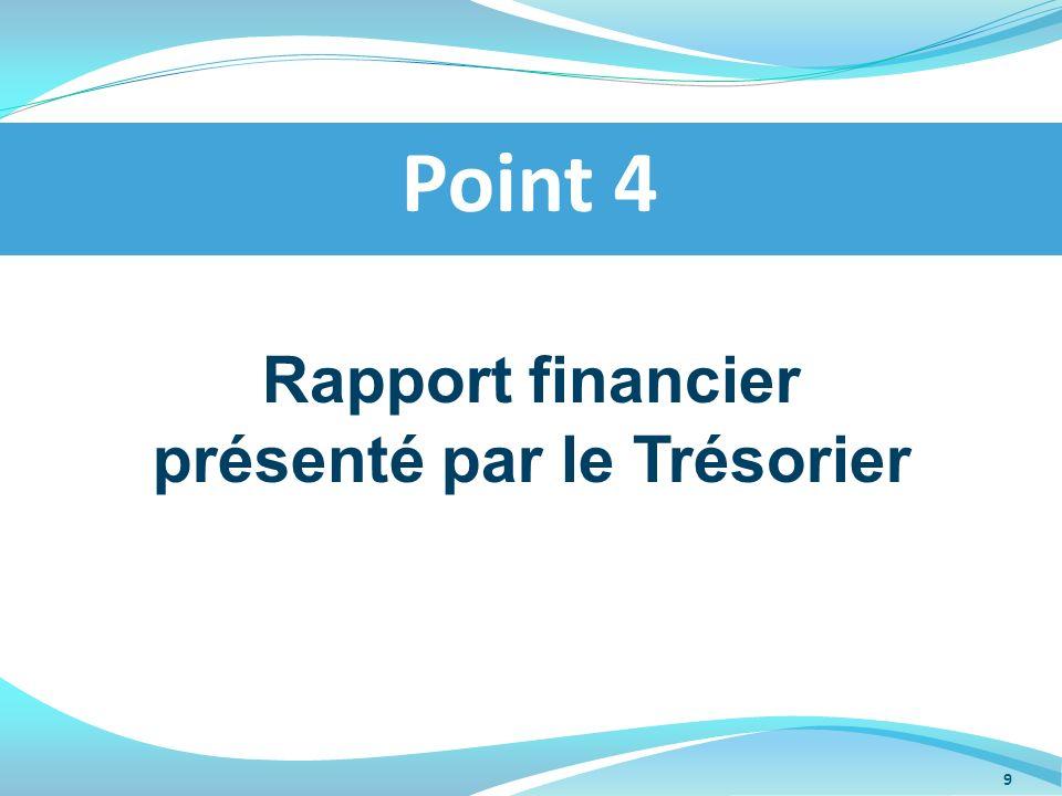 Boutique Fédérale CA TPIF 2013= 30 038.33 HT (+6%) Lancement dune Nouvelle ligne FFJ 90 Pour info