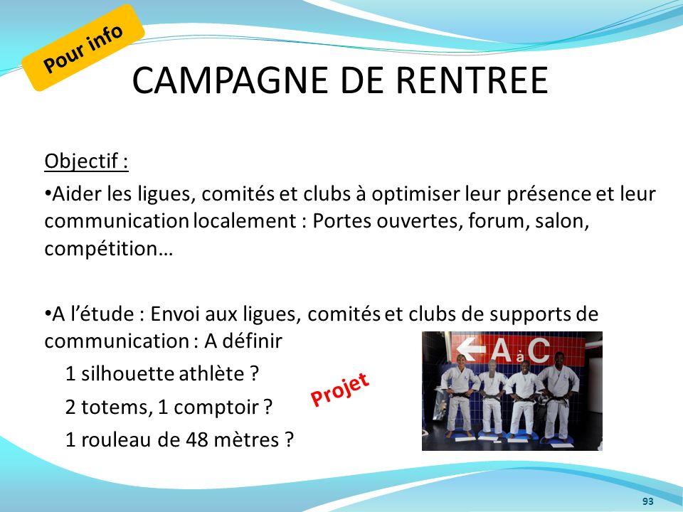 CAMPAGNE DE RENTREE Objectif : Aider les ligues, comités et clubs à optimiser leur présence et leur communication localement : Portes ouvertes, forum,