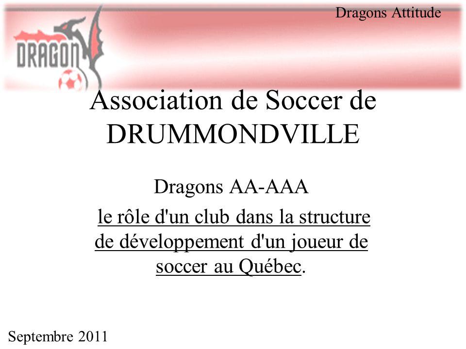 Septembre 2011 Dragons AA-AAA le rôle d'un club dans la structure de développement d'un joueur de soccer au Québec. Dragons Attitude Association de So