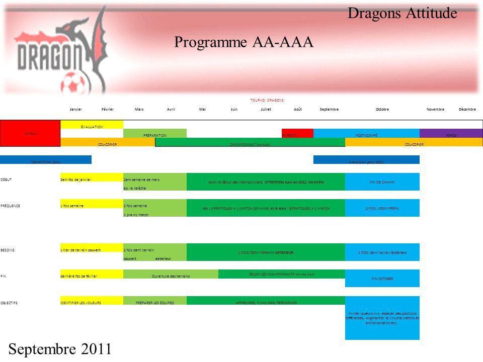 Septembre 2011 Dragons Attitude Programme AA-AAA TOURNOI DRAGONS JanvierFévrierMarsAvrilMaiJuinJuilletAoûtSeptembreOctobreNovembreDécembre AA-AAA ÉVAL